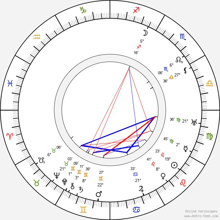 Pauline Frederick - Birth horoscope chart