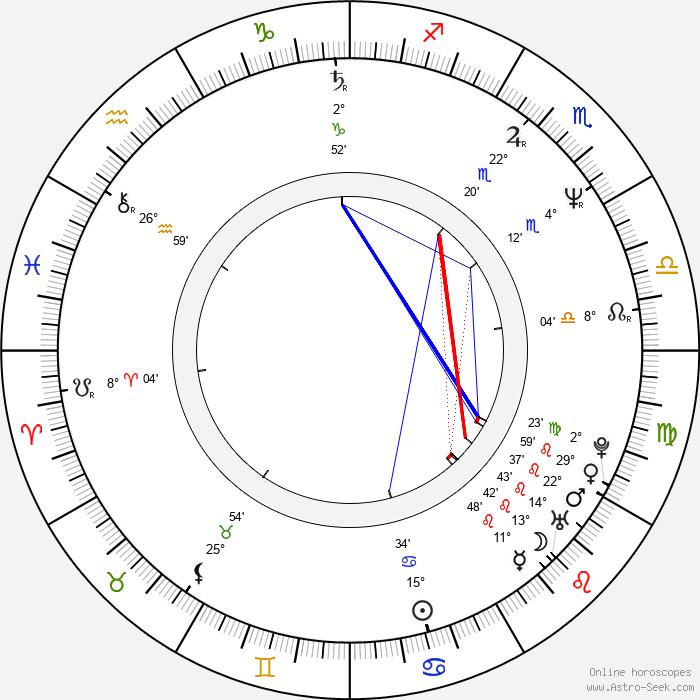 Pauline Quirke - Birth horoscope chart