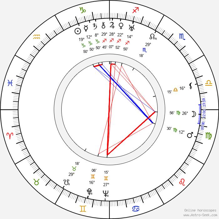 Pauline Starke - Birth horoscope chart