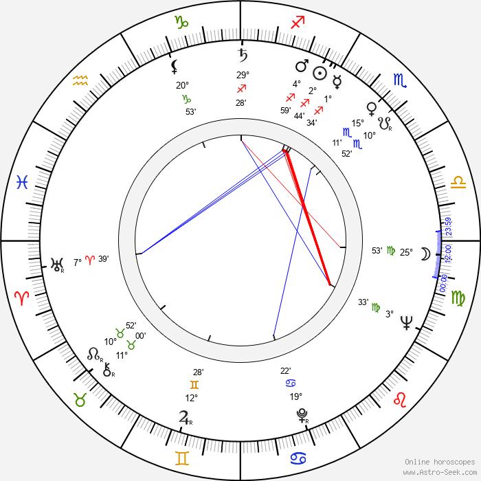 Pavao Stalter - Birth horoscope chart