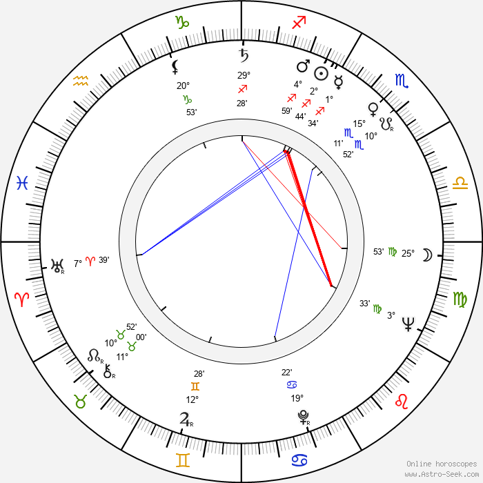 Pavao Stalter - Birth horoscope chart