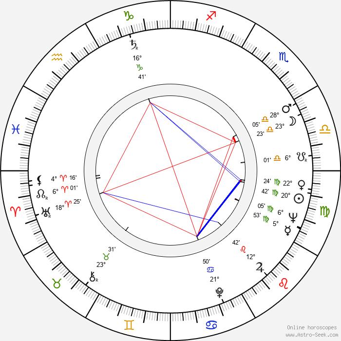 Pavel Blatný - Birth horoscope chart