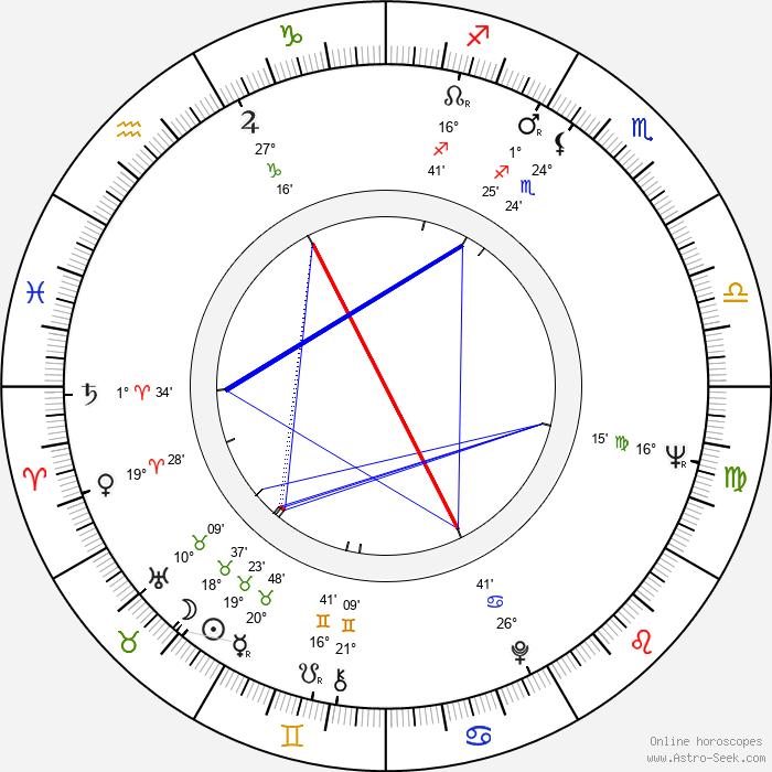 Pavel Brezina - Birth horoscope chart