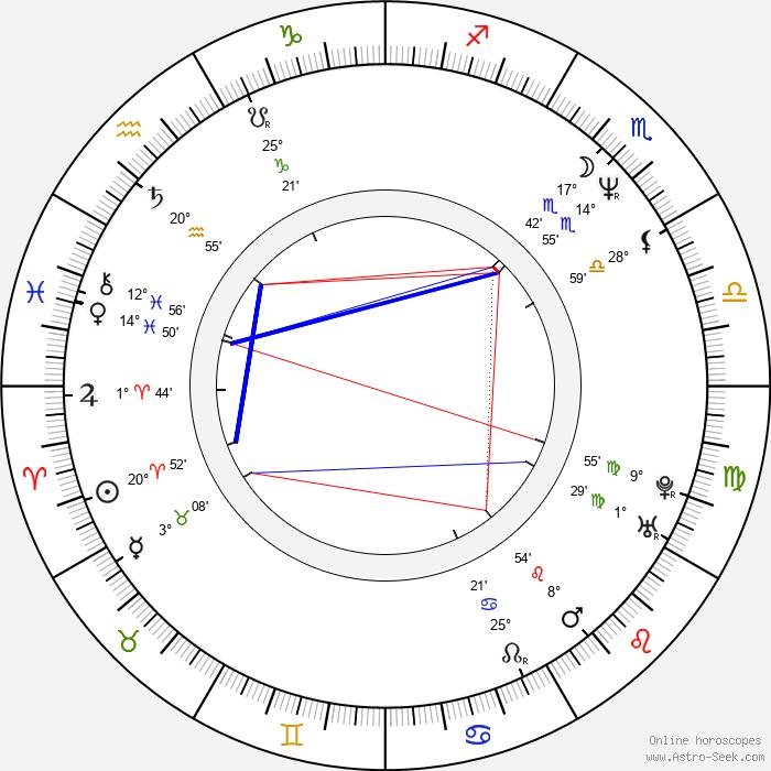 Pavel Jirásek - Birth horoscope chart