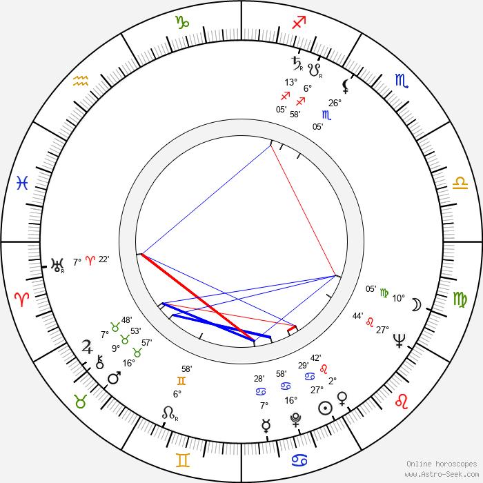 Pavel Kohout - Birth horoscope chart