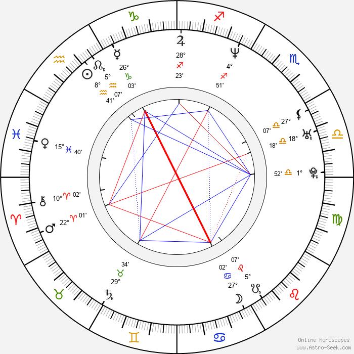 Pavel Liška - Birth horoscope chart