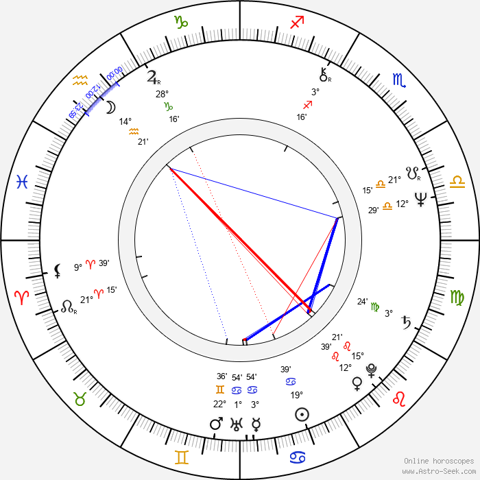Pavel Lungin - Birth horoscope chart