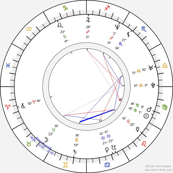 Pavel Nedvěd - Birth horoscope chart