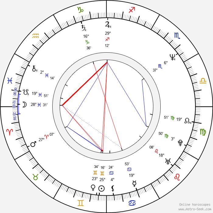 Pavel Štingl - Birth horoscope chart