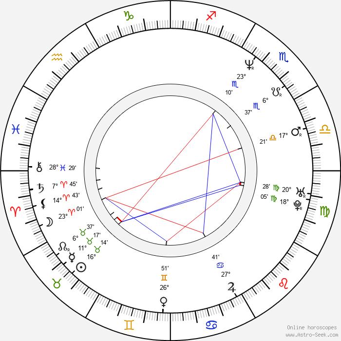 Pavel Stránský - Birth horoscope chart