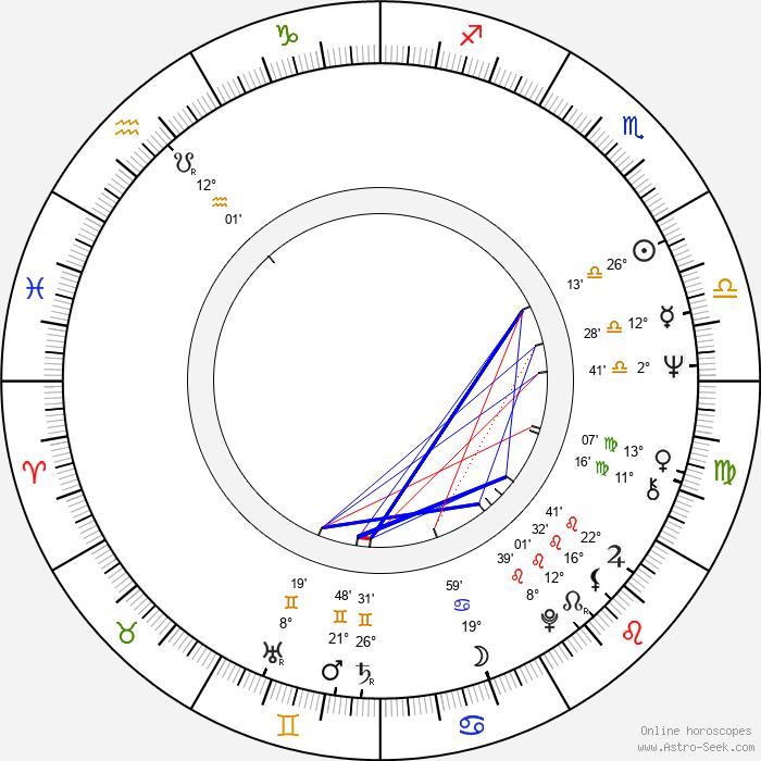 Pavel Zatloukal - Birth horoscope chart