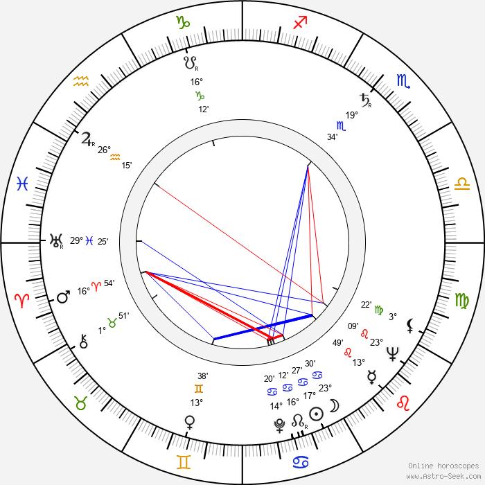 Pavle Vuisic - Birth horoscope chart