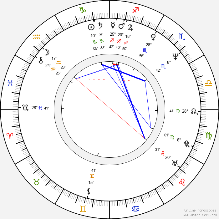 Pavlina Solo - Birth horoscope chart