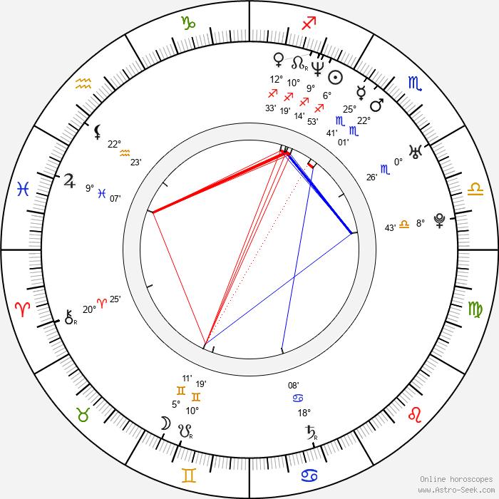 Pavol Demitra - Birth horoscope chart