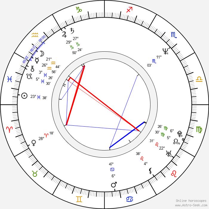 Pavol Topoľský - Birth horoscope chart