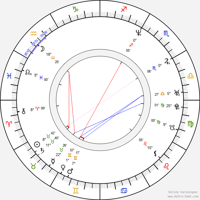 Pawel Delag - Birth horoscope chart