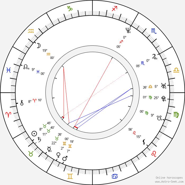 Pawel Delag - Birth horoscope chart