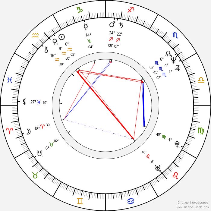 Pawel Edelman - Birth horoscope chart