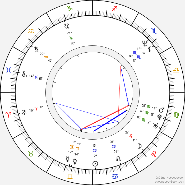 Pawel Kukiz - Birth horoscope chart
