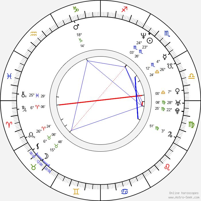 Paweł Stasiak - Birth horoscope chart