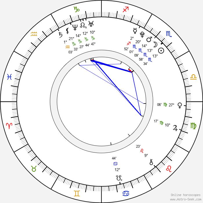 Pax Baldwin - Birth horoscope chart