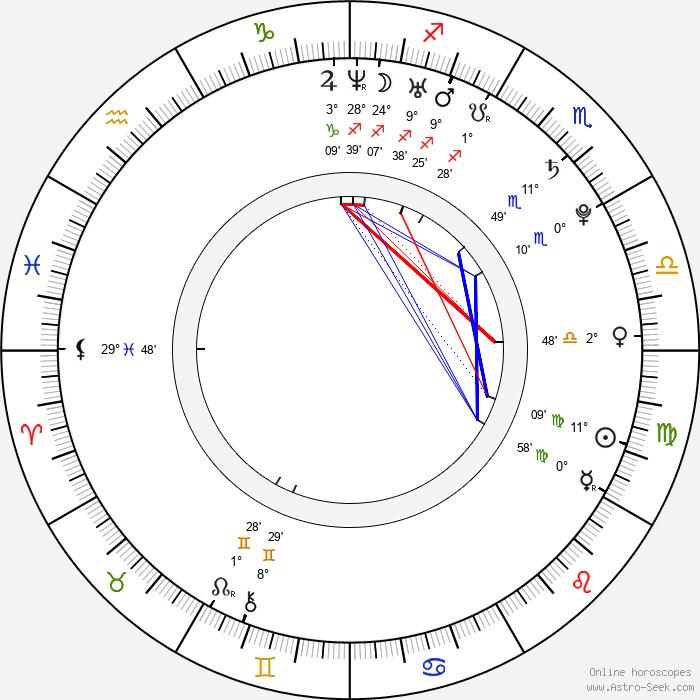 Paz de la Huerta - Birth horoscope chart