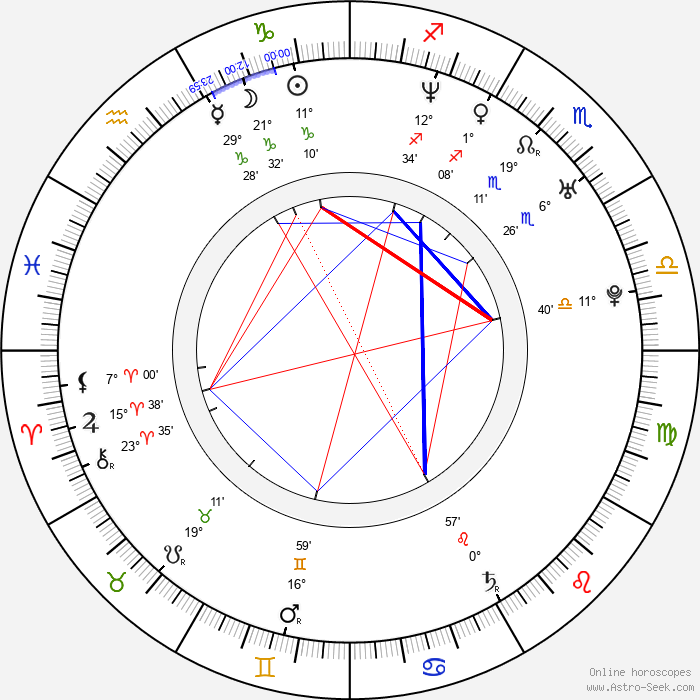 Paz Vega - Birth horoscope chart