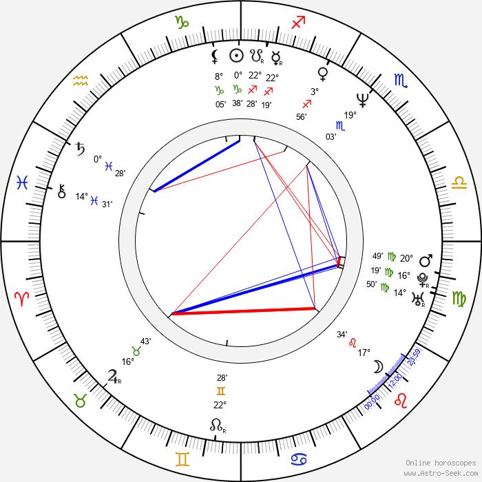 Peavy Wagner - Birth horoscope chart