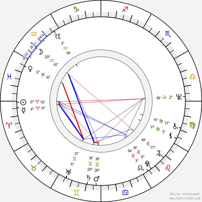 Pedro Pietri - Birth horoscope chart