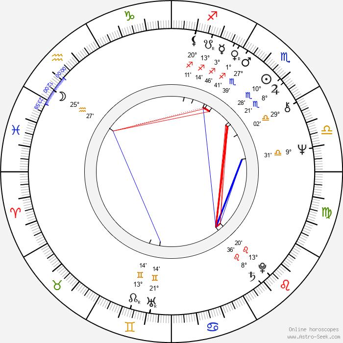 Peeter Tooma - Birth horoscope chart