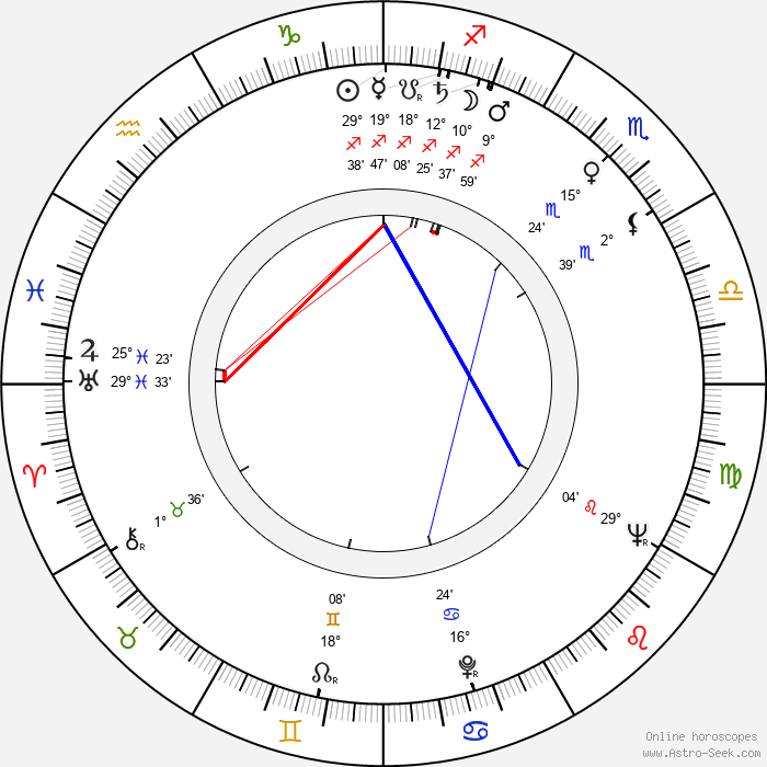 Peggie Castle - Birth horoscope chart