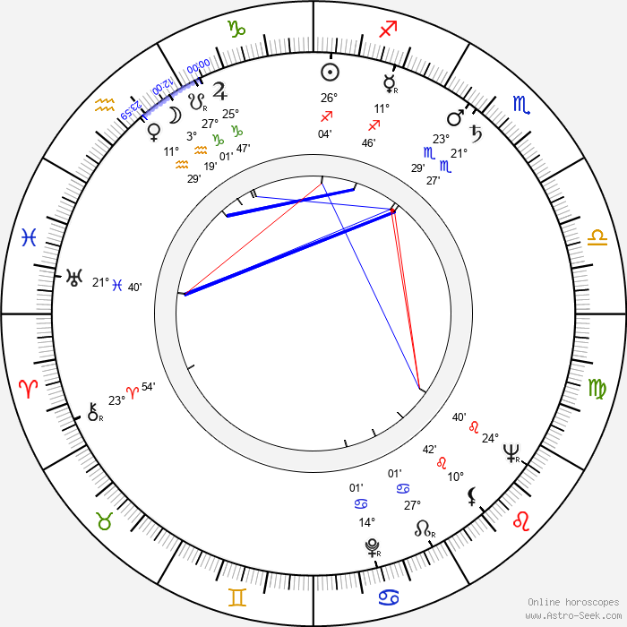 Peggy Cummins - Birth horoscope chart