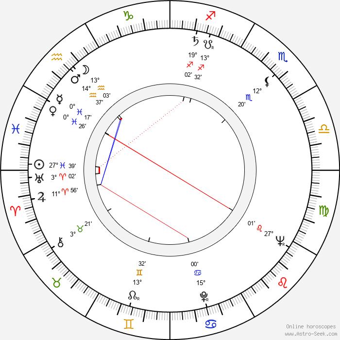Peggy Dow - Birth horoscope chart