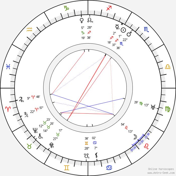 Pekka Huuskonen - Birth horoscope chart