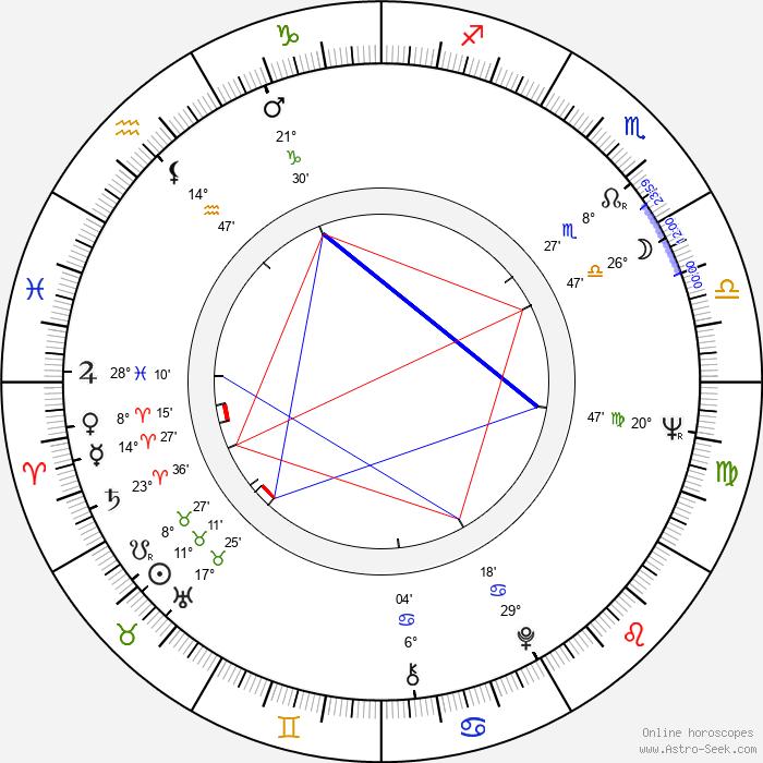 Pekka Parikka - Birth horoscope chart