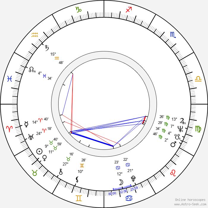 Pekka Salomaa - Birth horoscope chart