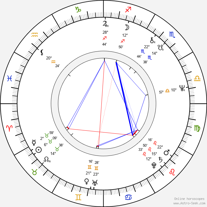 Pekka Streng - Birth horoscope chart