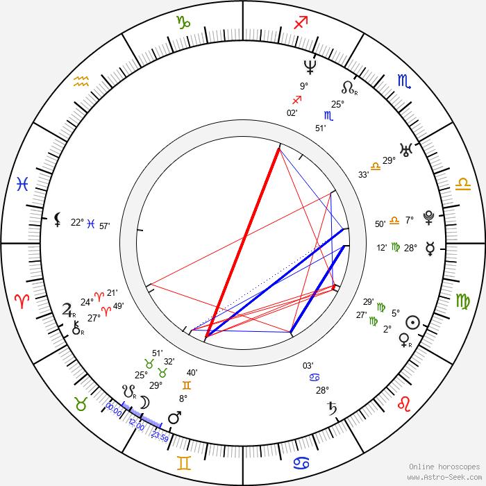 Pelle Hvenegaard - Birth horoscope chart
