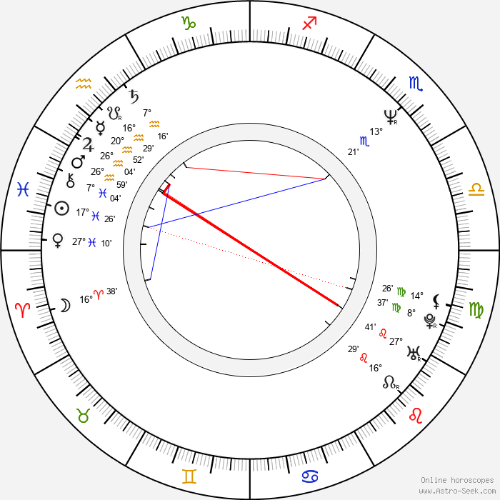 Pen-Ek Ratanaruang - Birth horoscope chart