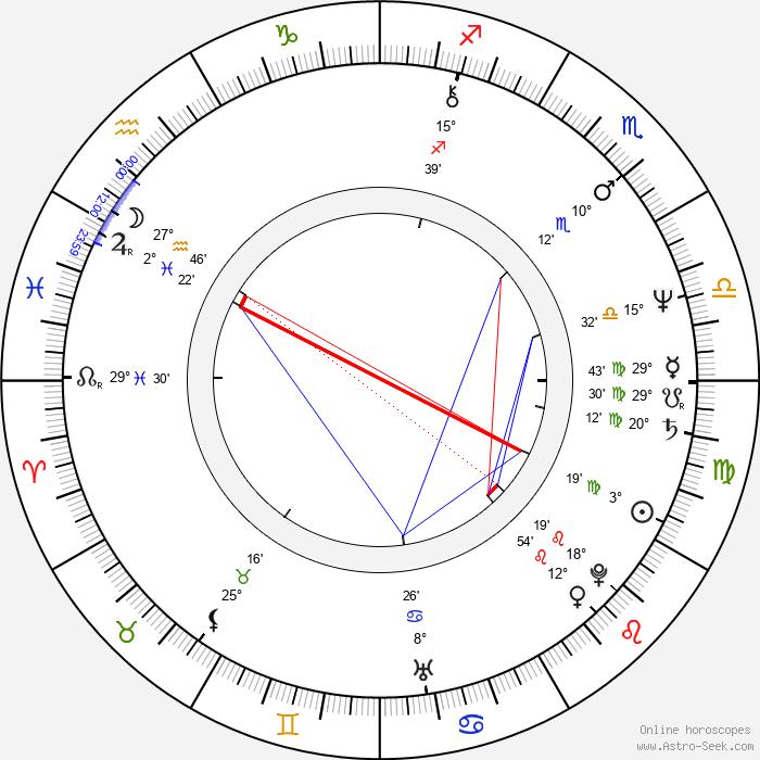 Pen Medina - Birth horoscope chart