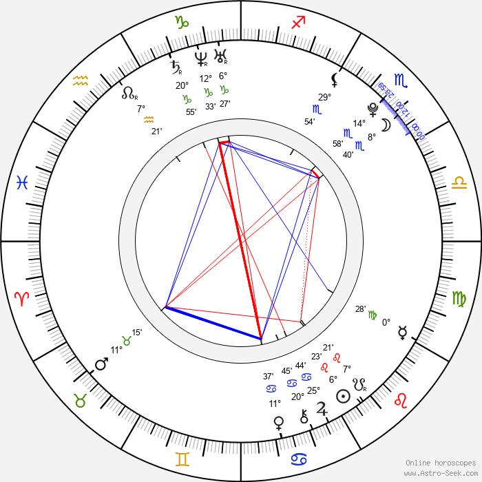 Penny Bae Bridges - Birth horoscope chart