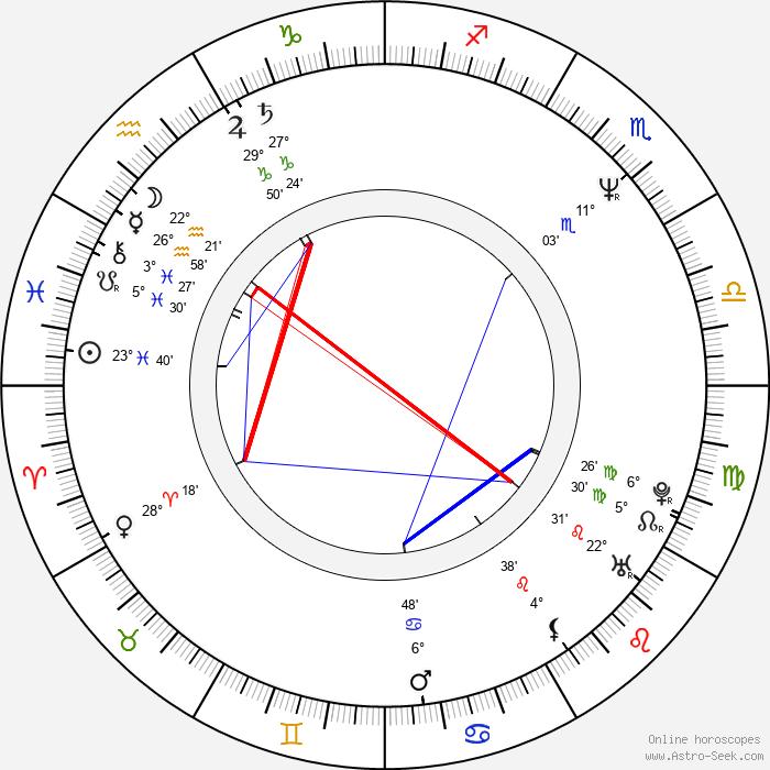 Penny Johnson - Birth horoscope chart