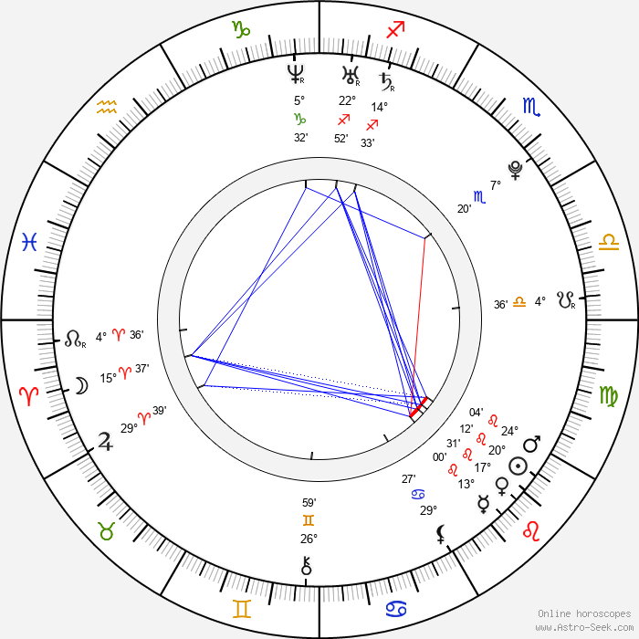 Pepe Diokno - Birth horoscope chart