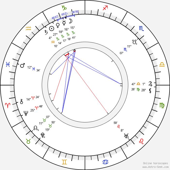 Pepi Glöckner-Kramer - Birth horoscope chart