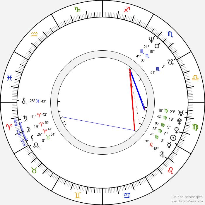 Pepper Keenan - Birth horoscope chart