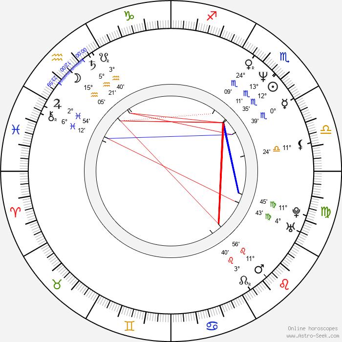 Per Graffman - Birth horoscope chart