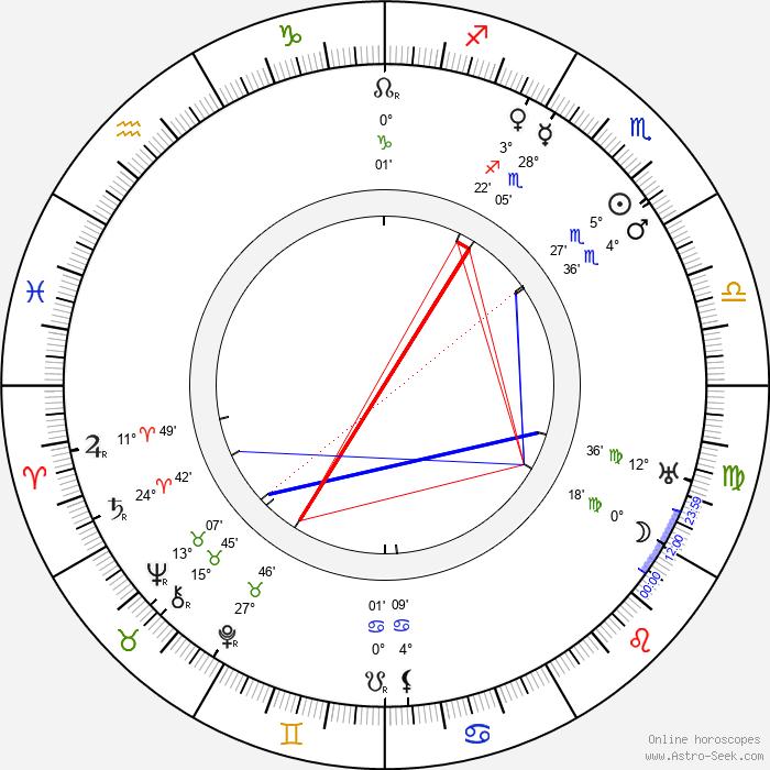 Percy Waram - Birth horoscope chart