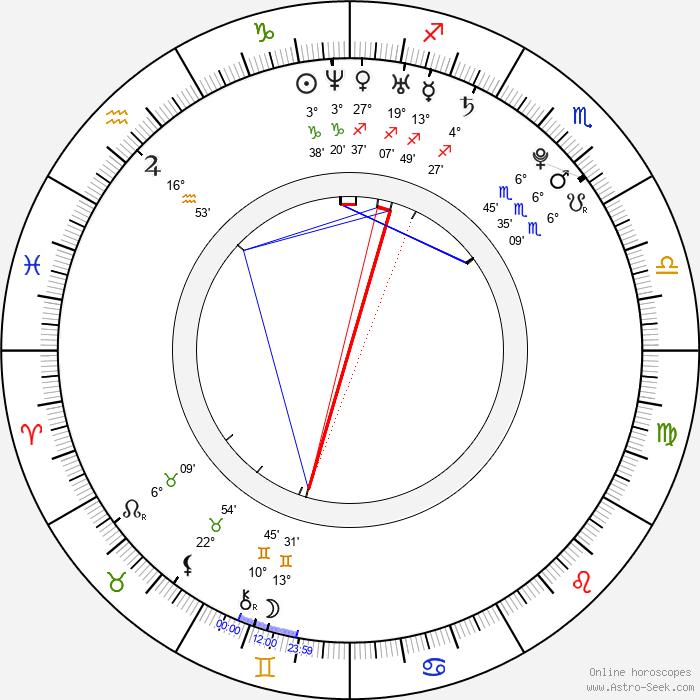 Perdita Weeks - Birth horoscope chart
