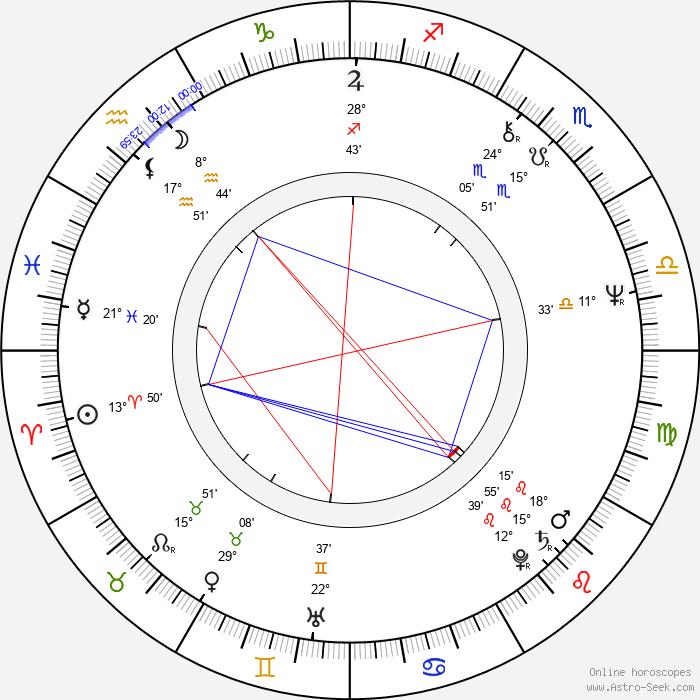 Perry King - Birth horoscope chart