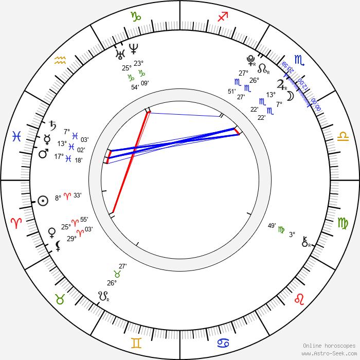 Perry Mattfeld - Birth horoscope chart